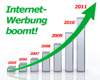 Internetwerbung boomt - weil sie erfolgreiche Werbung ist.